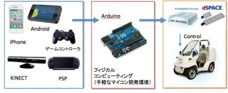 new_device2.jpg